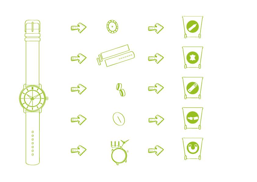 Schéma-horizontal - recyclage